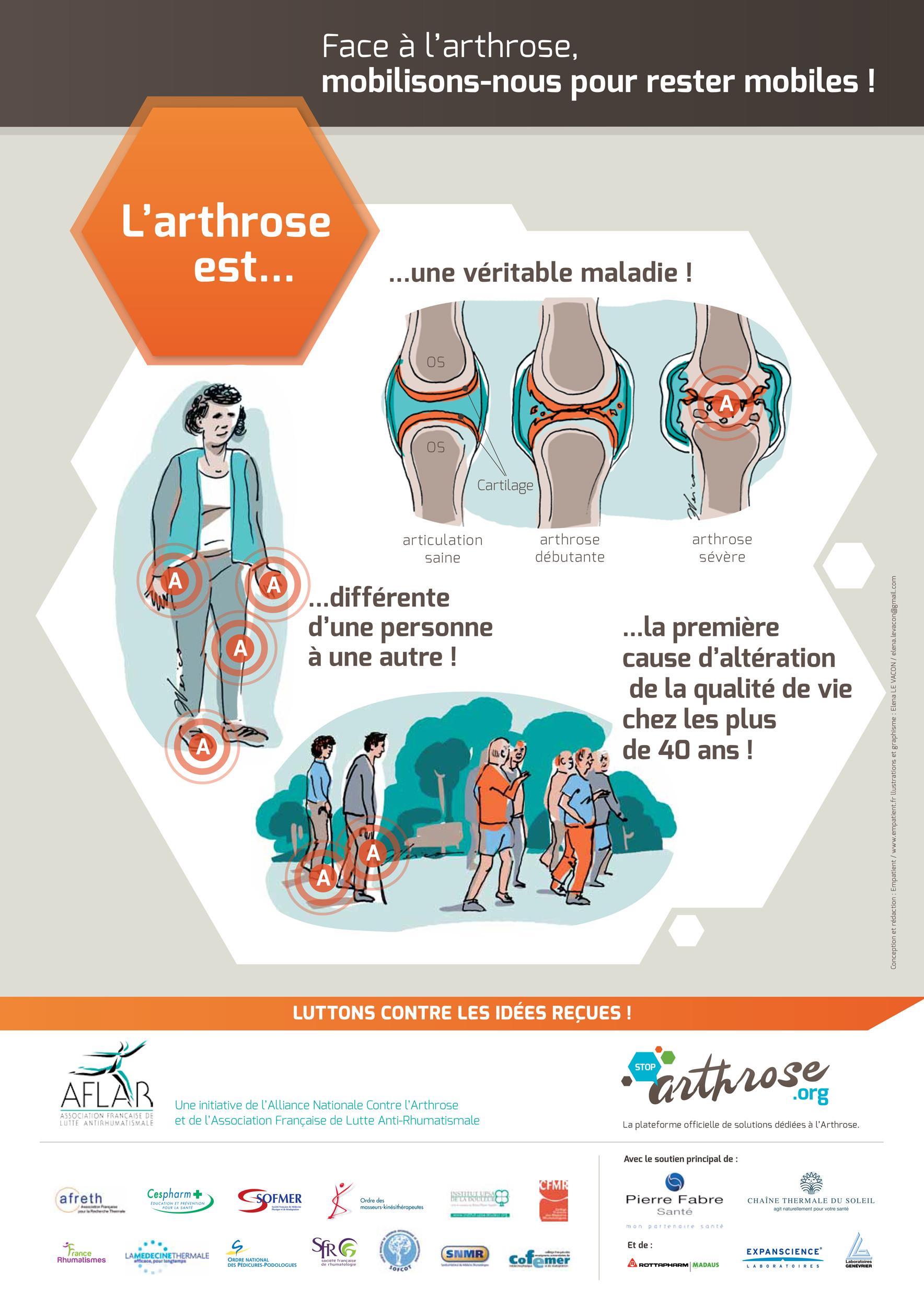 prevention arthrose